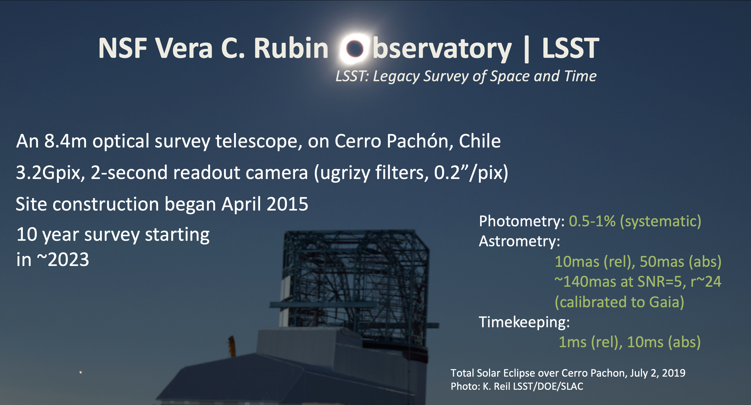 Figure defining Rubin Observatory and the LSST